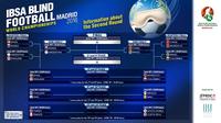 Cuadro competición Semifinales del Mundial Madrid 2018